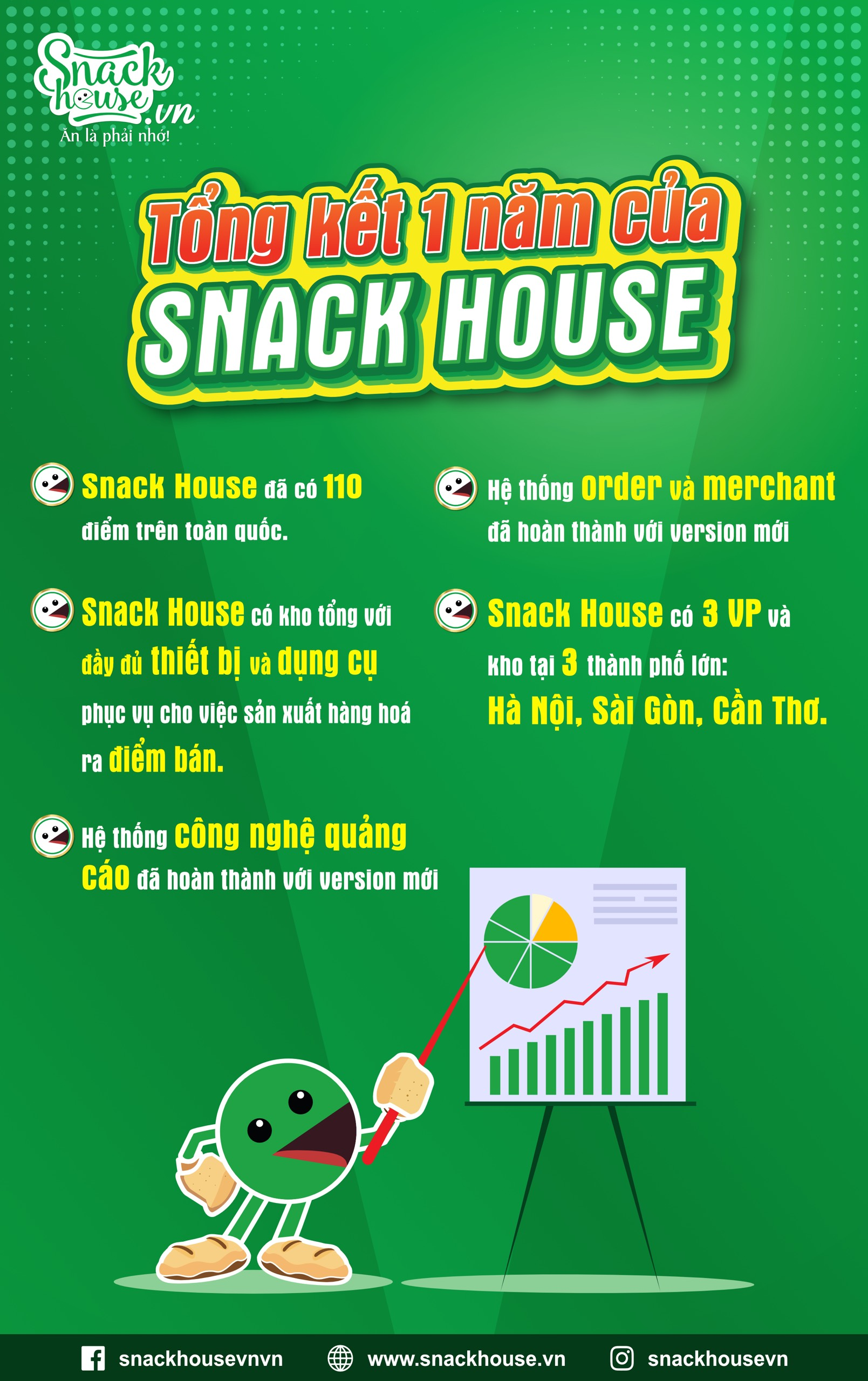 Snack House – Một năm đầy thành tựu